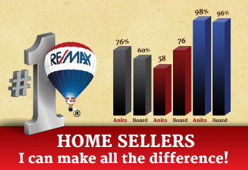 campbell river home sellers